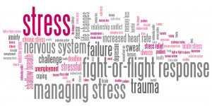Stress emotional issues and concepts word cloud illustration. Word collage concept.
